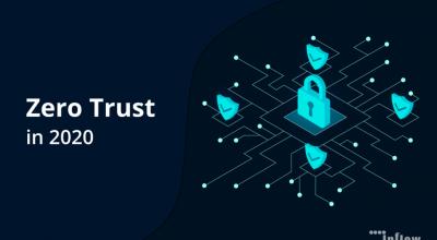 Inflow-Zero-Trust-2020-V2